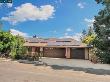 1175 Ridgemont, Dana Farms, CA