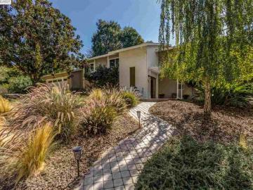 3149 Gloria Ter, Brookwood Acres, CA
